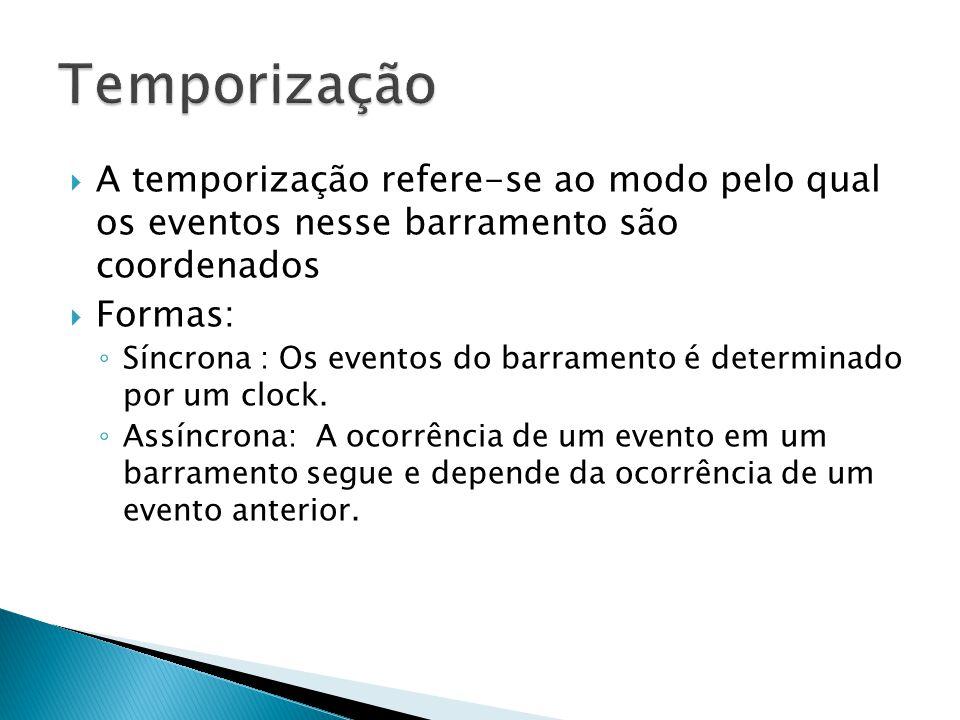 Temporização A temporização refere-se ao modo pelo qual os eventos nesse barramento são coordenados.