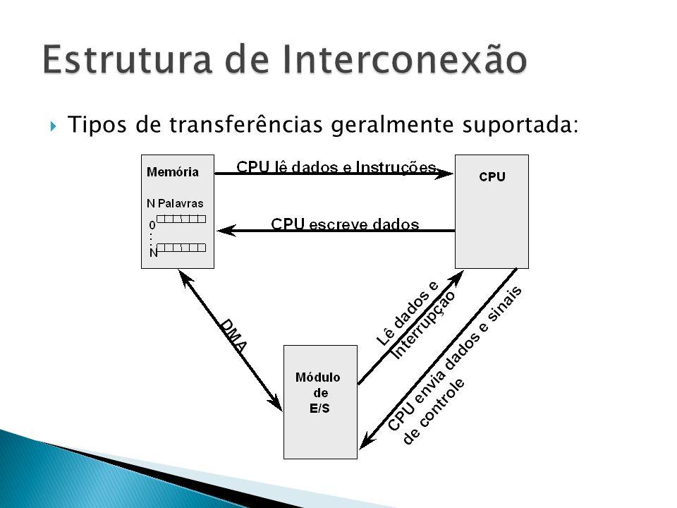 Estrutura de Interconexão