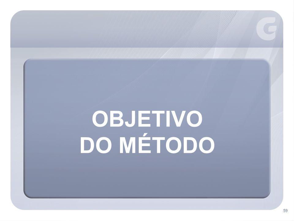 OBJETIVO DO MÉTODO 59