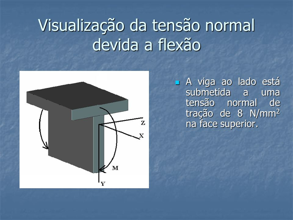 Visualização da tensão normal devida a flexão