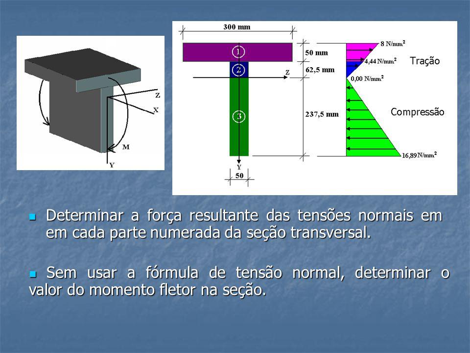 Determinar a força resultante das tensões normais em em cada parte numerada da seção transversal.