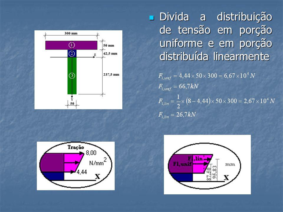 Divida a distribuição de tensão em porção uniforme e em porção distribuída linearmente