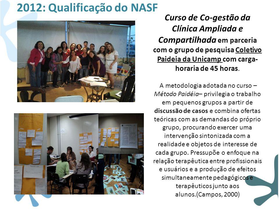 2012: Qualificação do NASF