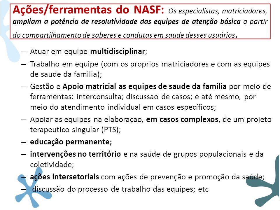 Ações/ferramentas do NASF: Os especialistas, matriciadores, ampliam a potência de resolutividade das equipes de atenção básica a partir do compartilhamento de saberes e condutas em saude desses usuários.