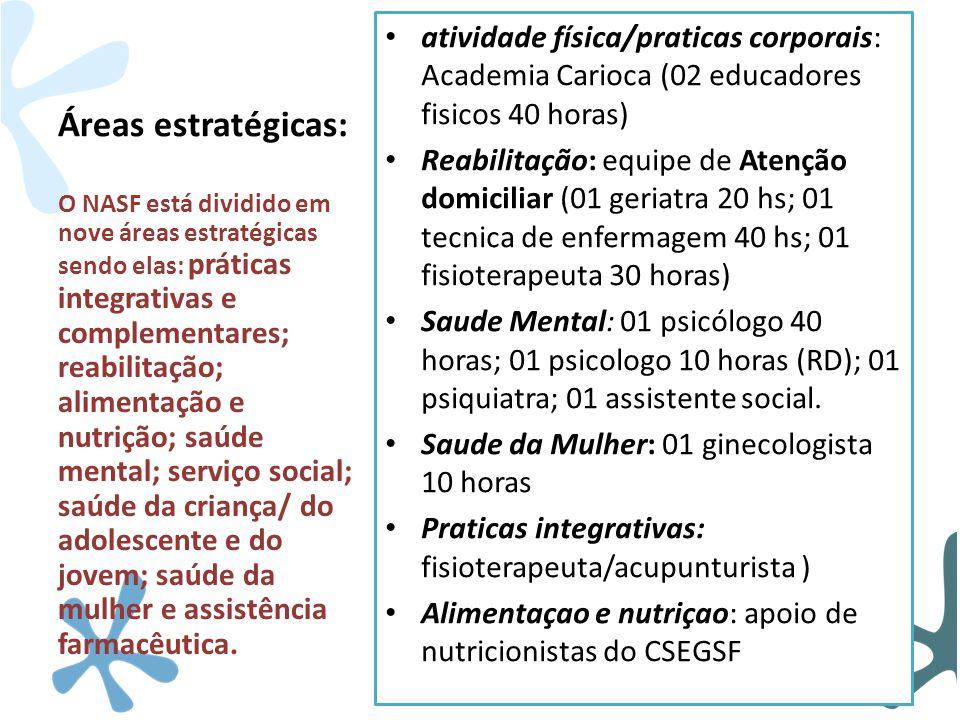 atividade física/praticas corporais: Academia Carioca (02 educadores fisicos 40 horas)