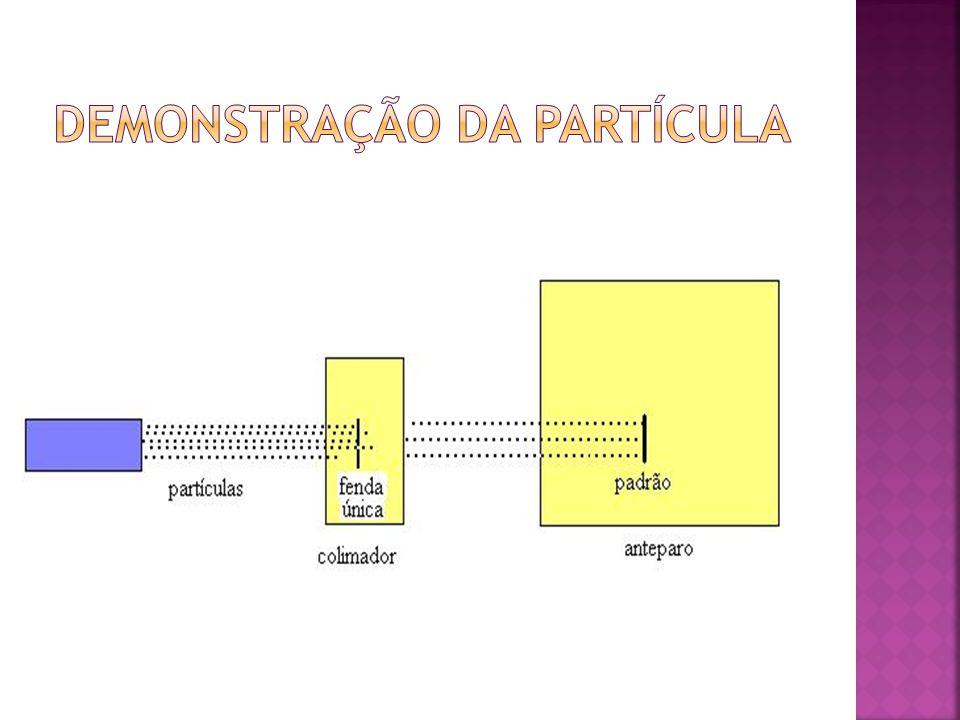 Demonstração da partícula