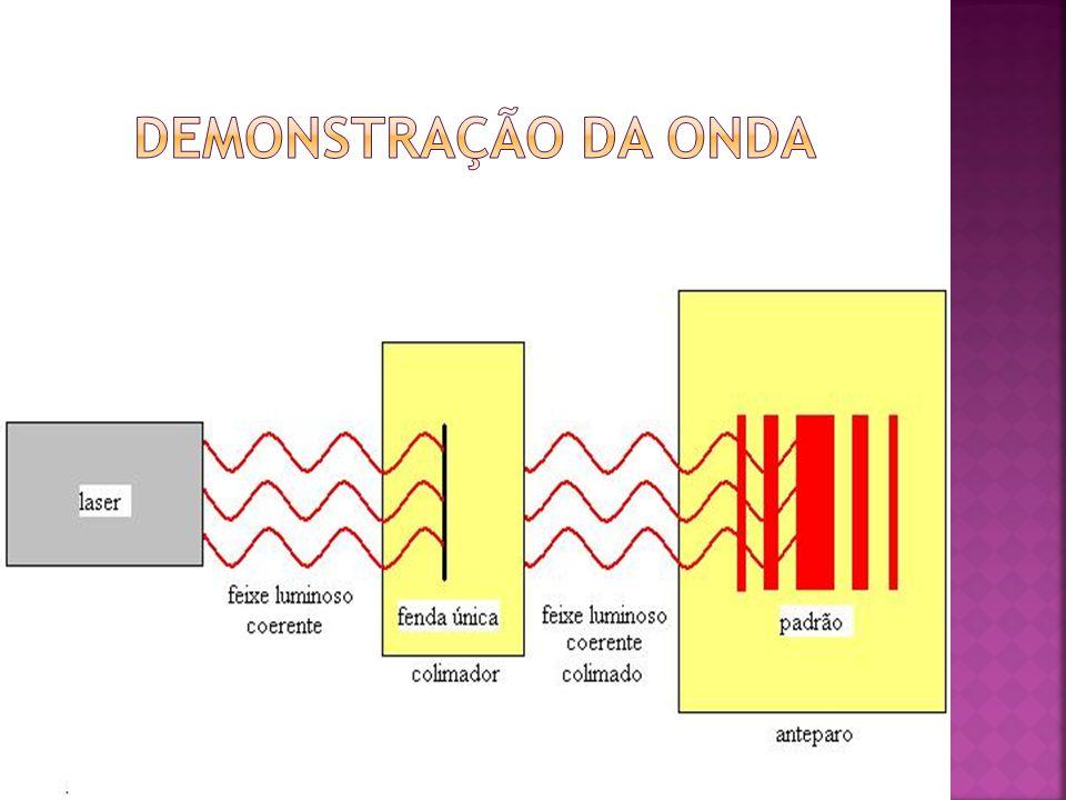 Demonstração da onda