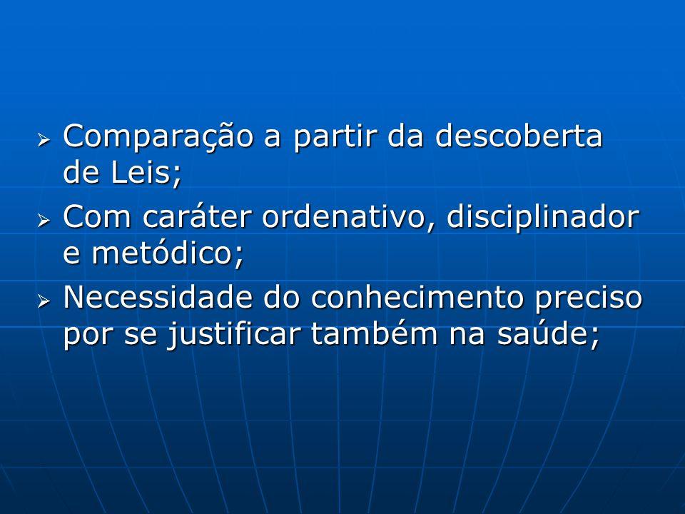 Comparação a partir da descoberta de Leis;