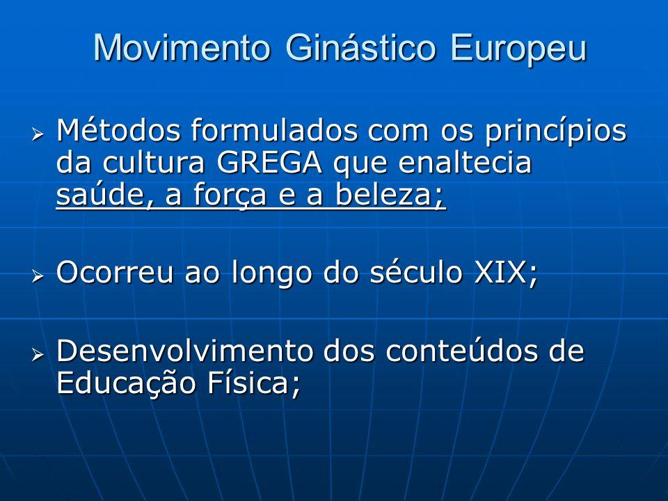 Movimento Ginástico Europeu