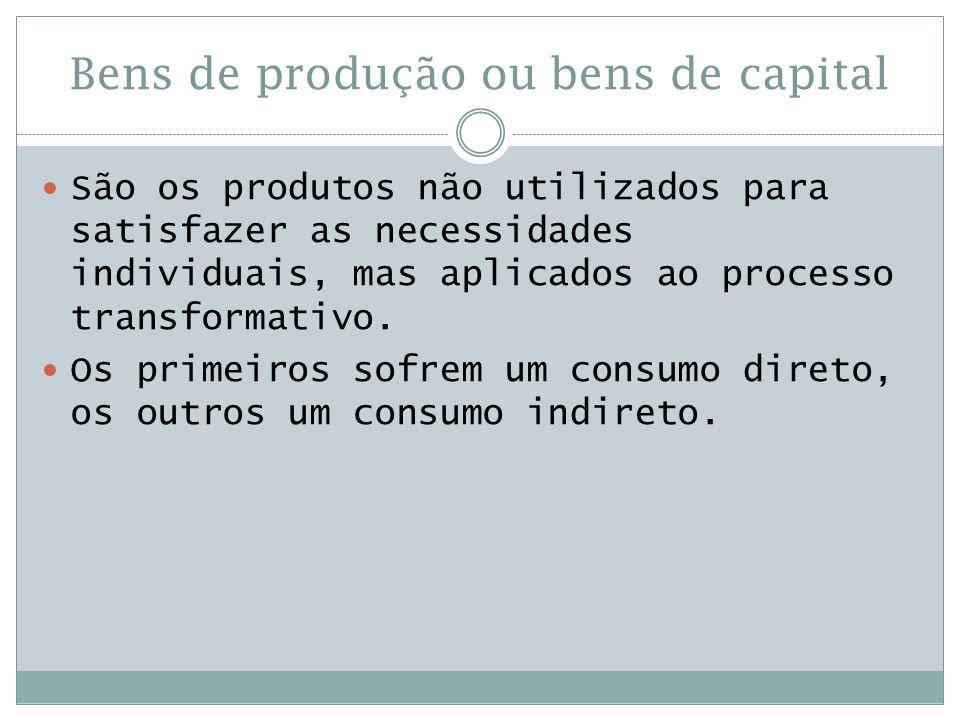Bens de produção ou bens de capital