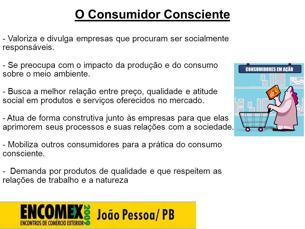 O Consumidor Consciente