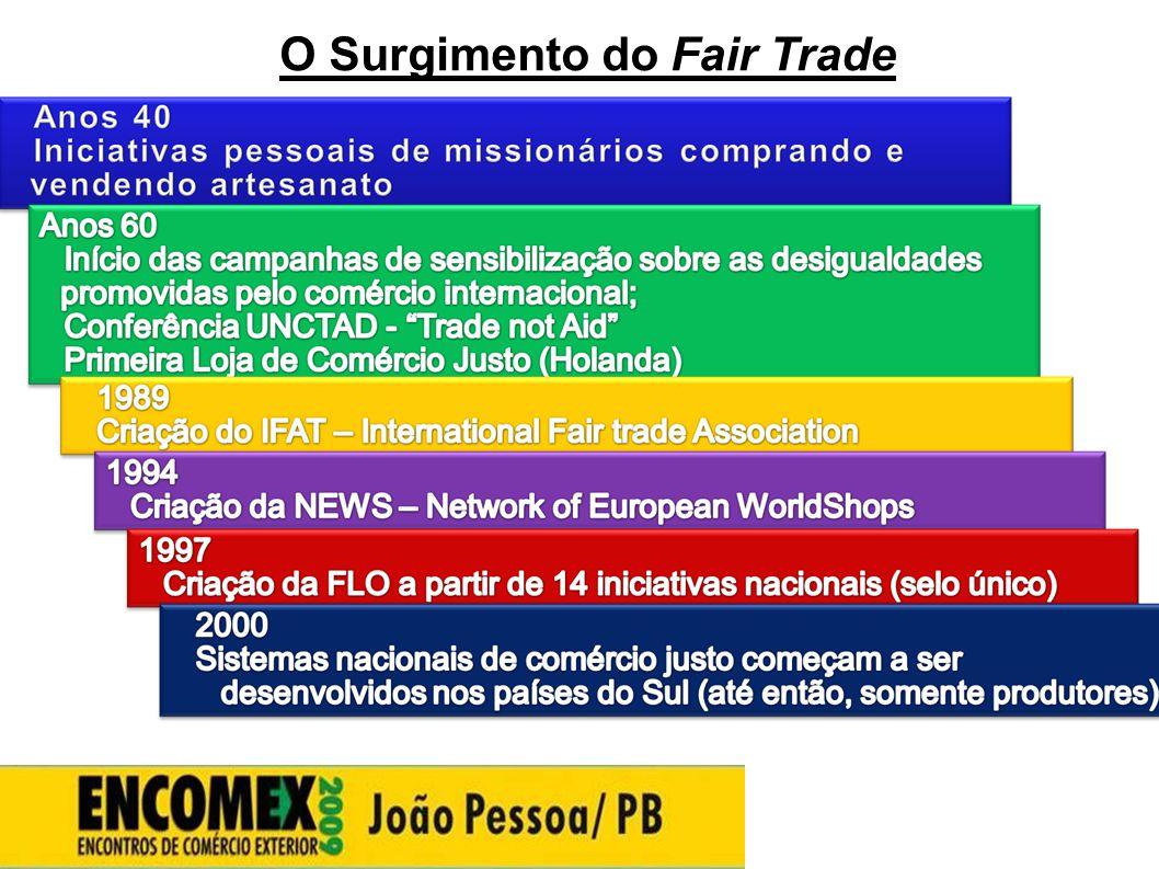 O Surgimento do Fair Trade