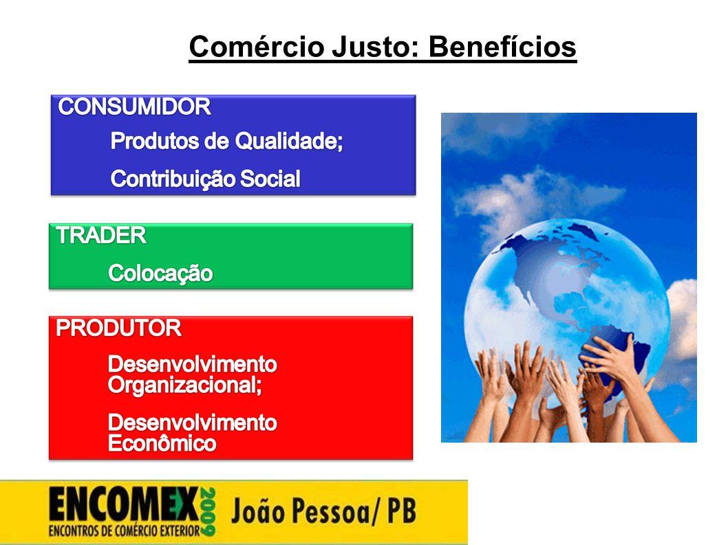 Comércio Justo: Benefícios