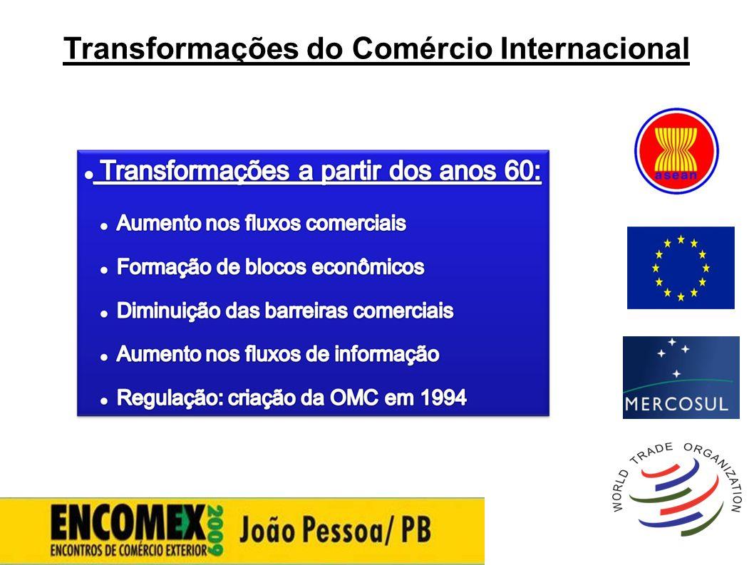 Transformações do Comércio Internacional