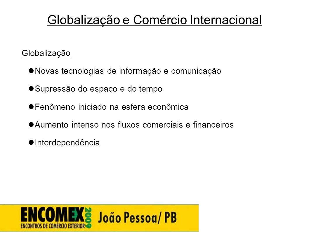Globalização e Comércio Internacional