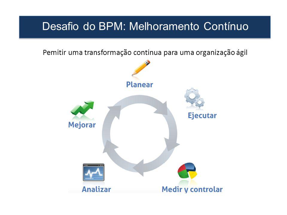 Desafio do BPM: Melhoramento Contínuo