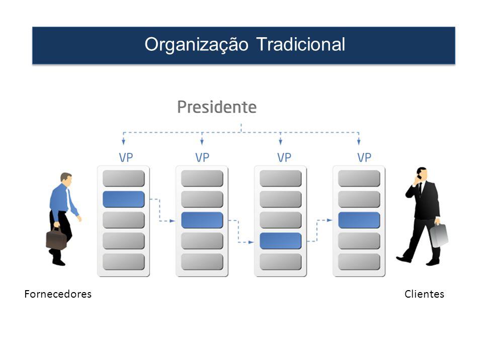 Organização Tradicional