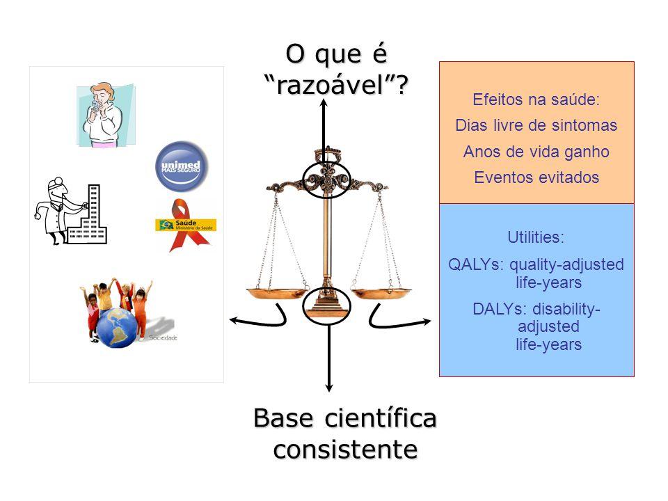 Base científica consistente