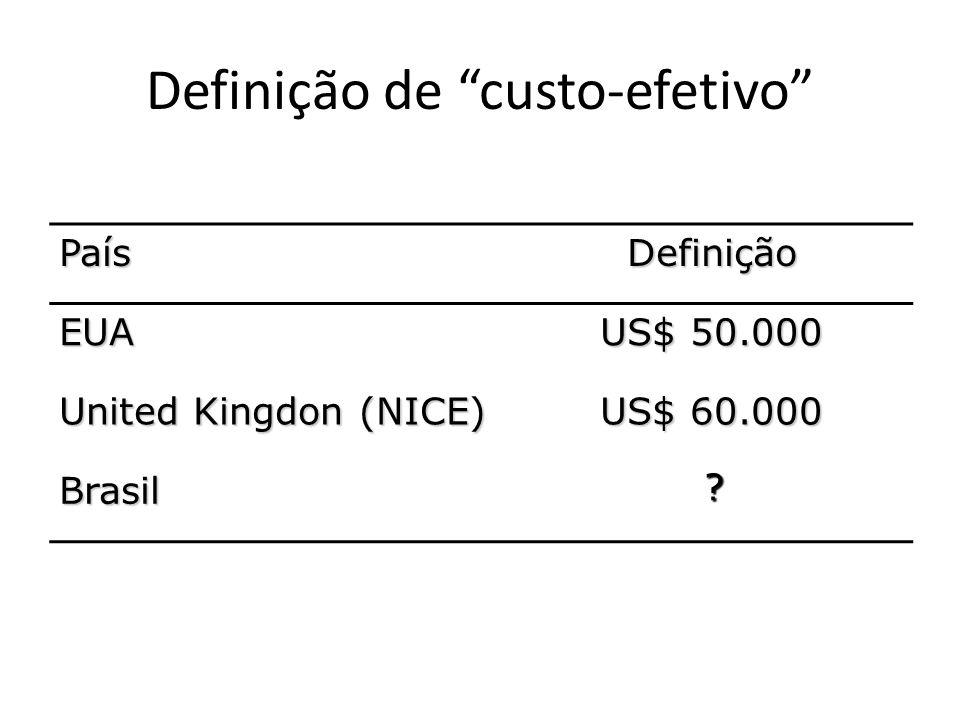 Definição de custo-efetivo