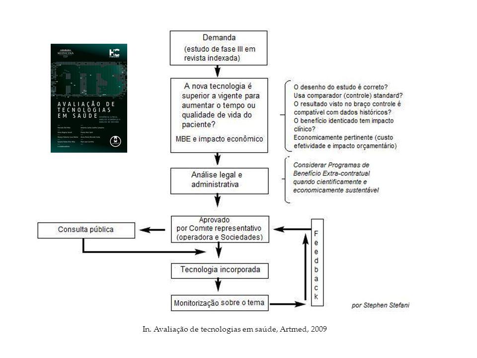 In. Avaliação de tecnologias em saúde, Artmed, 2009
