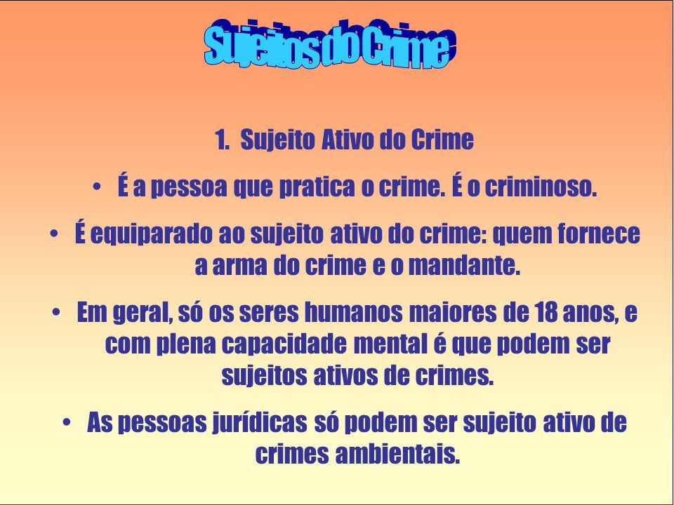Sujeitos do Crime Sujeito Ativo do Crime