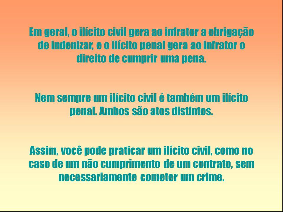 Crimes de Dano: