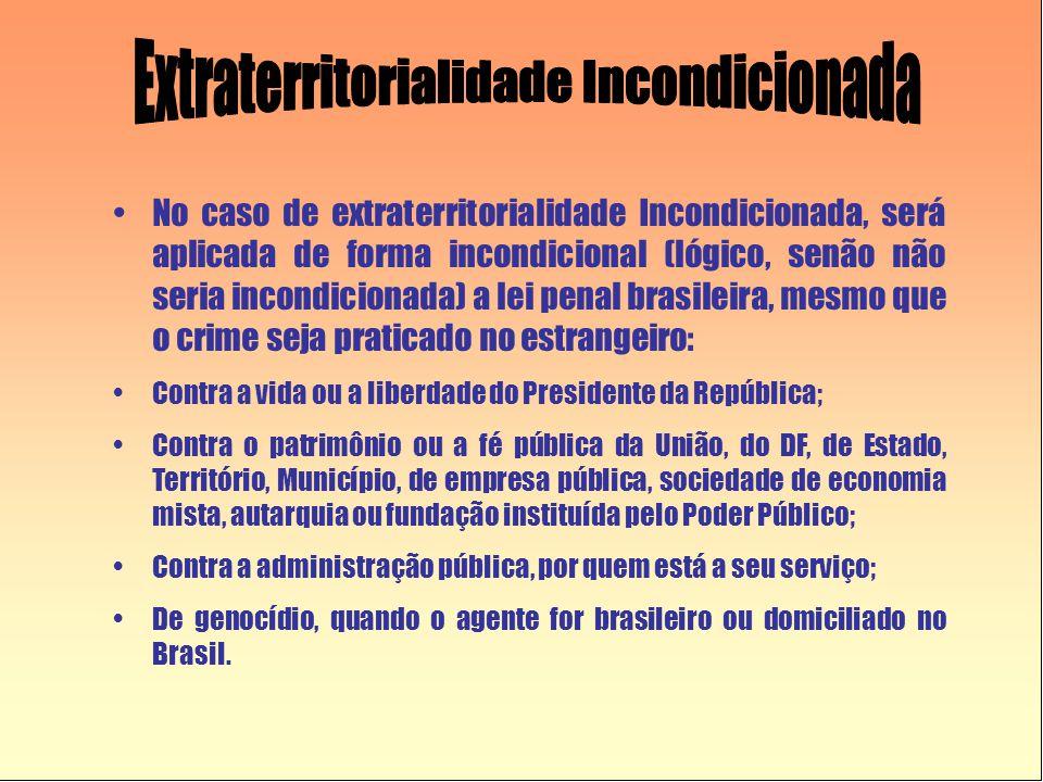 Extraterritorialidade Incondicionada