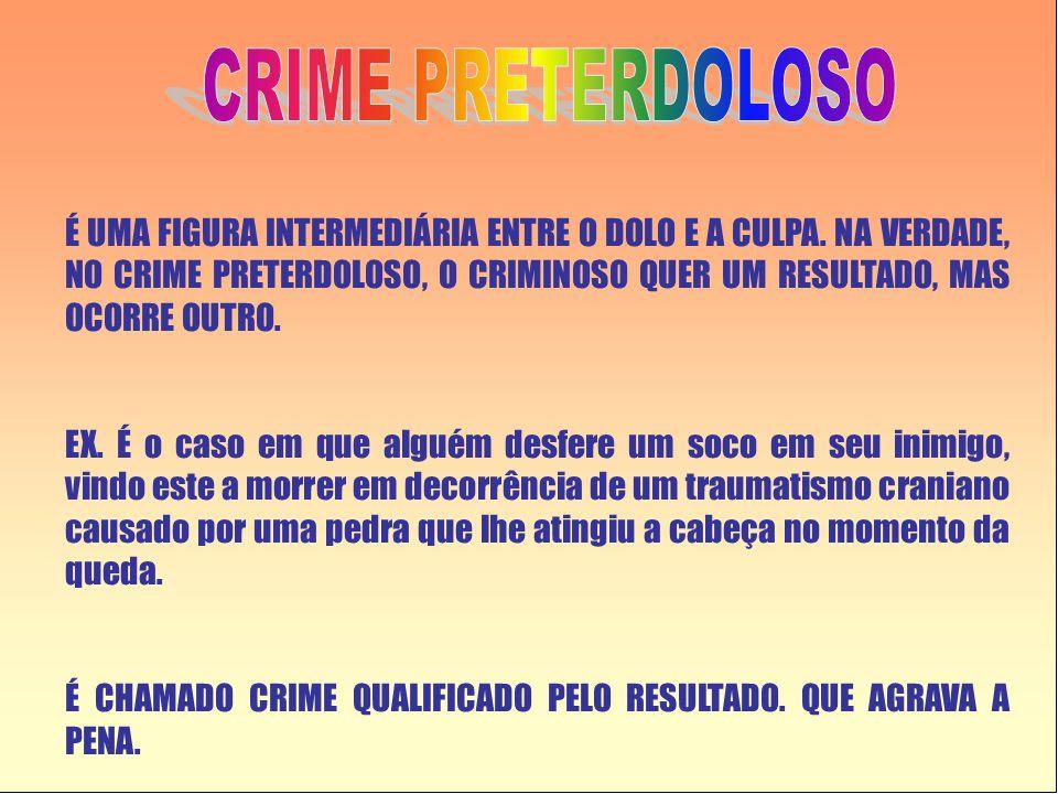 CRIME PRETERDOLOSO