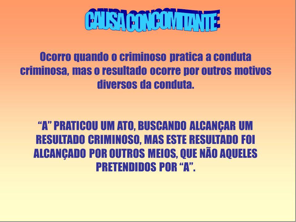 CAUSA CONCOMITANTE Ocorro quando o criminoso pratica a conduta criminosa, mas o resultado ocorre por outros motivos diversos da conduta.