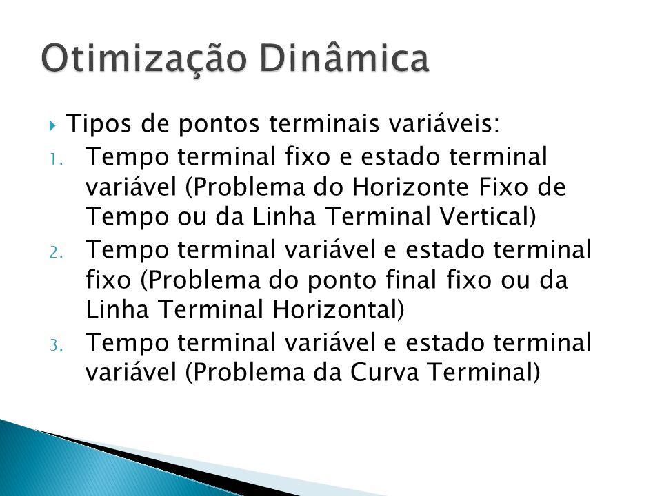 Otimização Dinâmica Tipos de pontos terminais variáveis: