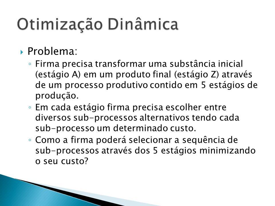 Otimização Dinâmica Problema: