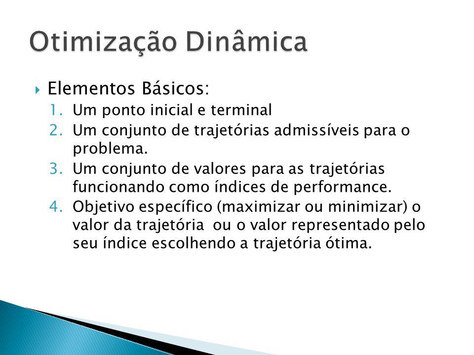Otimização Dinâmica Elementos Básicos: Um ponto inicial e terminal