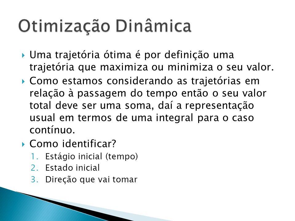 Otimização Dinâmica Uma trajetória ótima é por definição uma trajetória que maximiza ou minimiza o seu valor.
