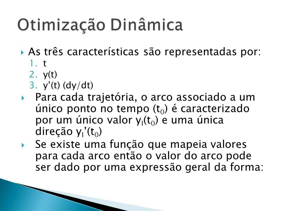 Otimização Dinâmica As três características são representadas por: