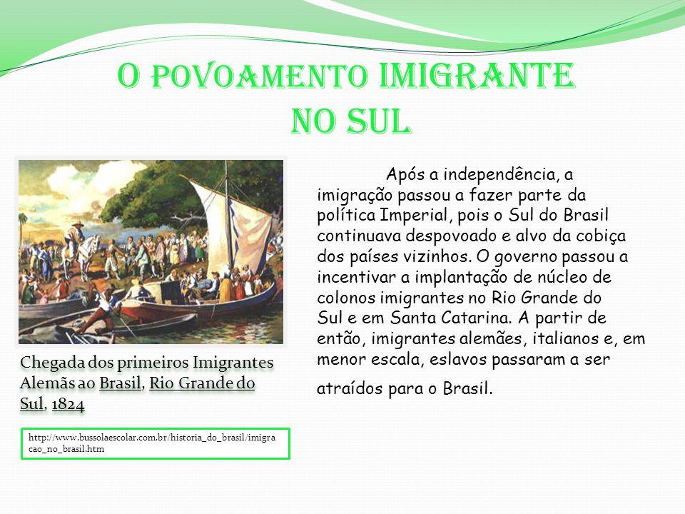 O povoamento imigrante no Sul