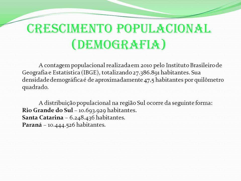 Crescimento populacional (demografia)