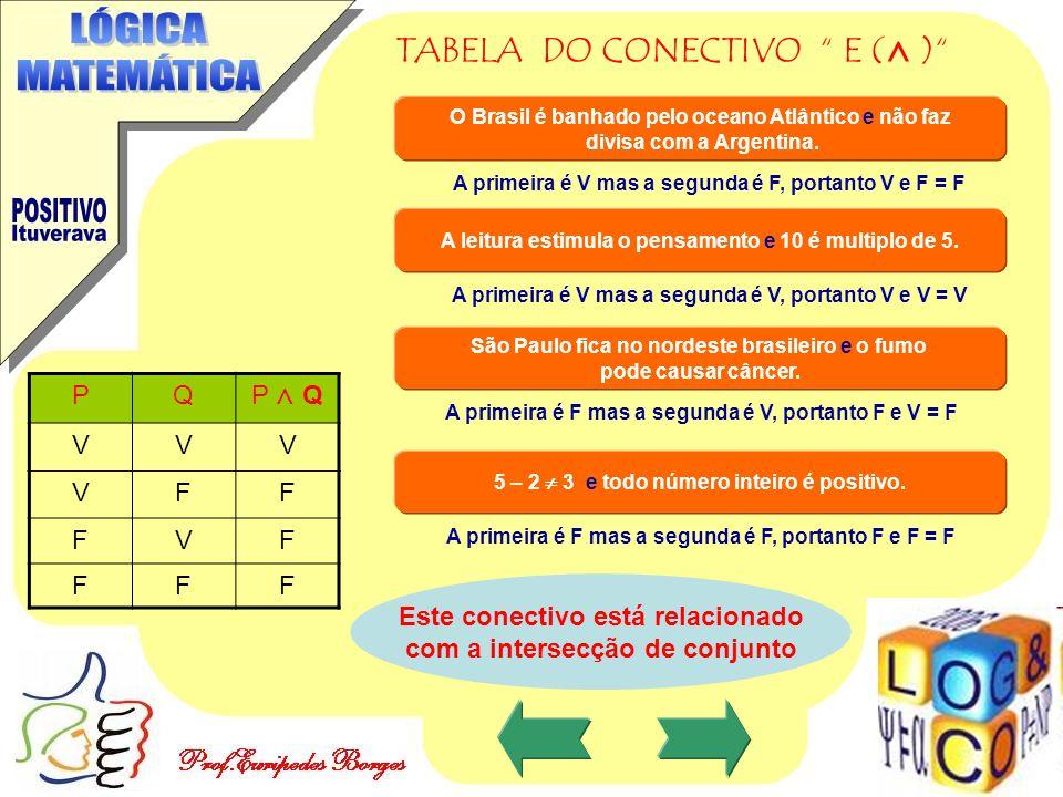 TABELA DO CONECTIVO E ( )