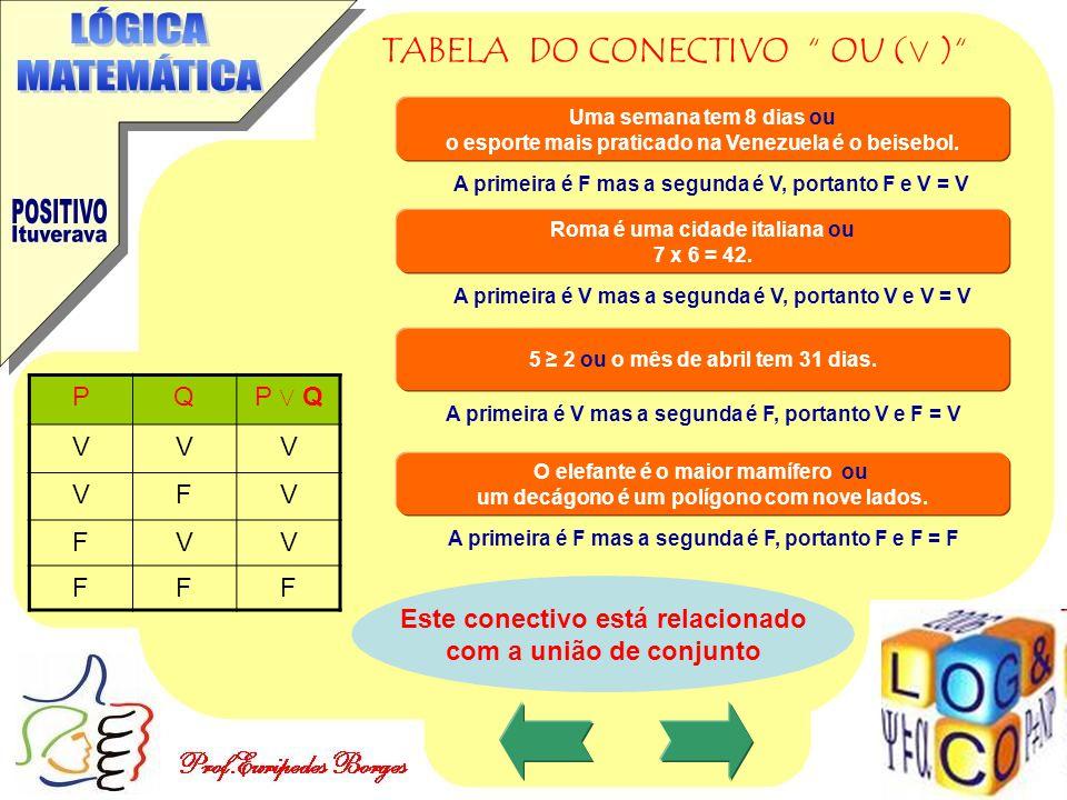 TABELA DO CONECTIVO OU ( )