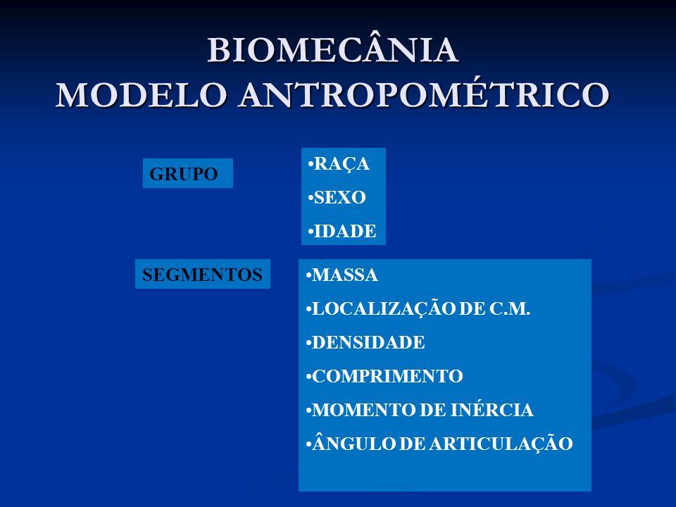 BIOMECÂNIA MODELO ANTROPOMÉTRICO