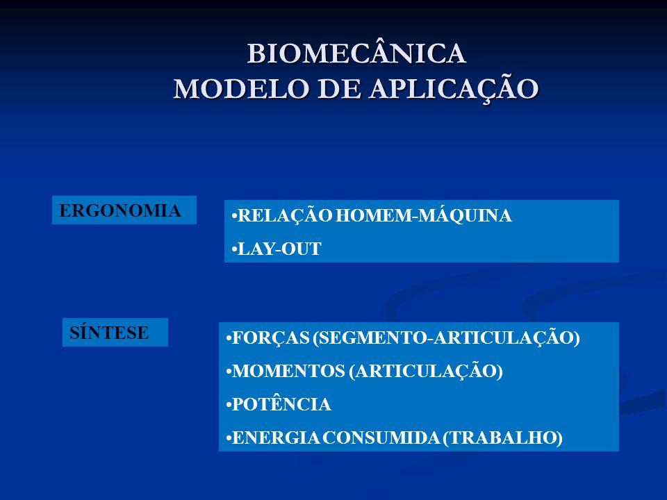 BIOMECÂNICA MODELO DE APLICAÇÃO