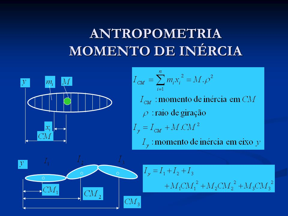 ANTROPOMETRIA MOMENTO DE INÉRCIA