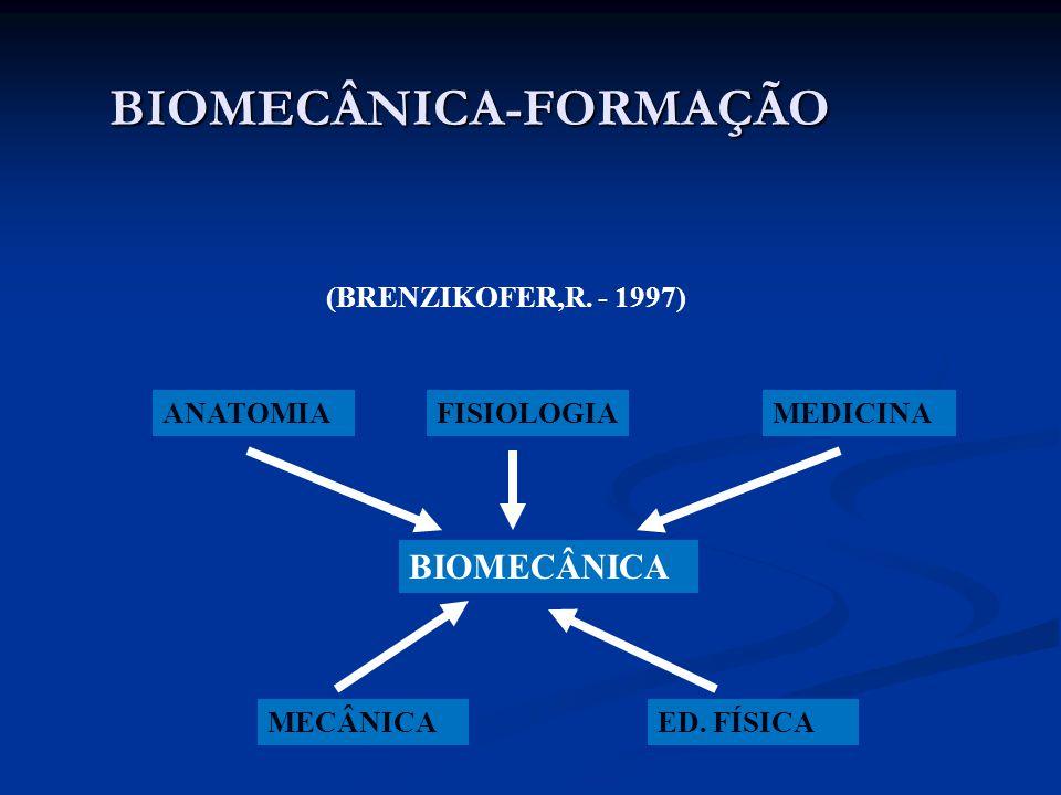BIOMECÂNICA-FORMAÇÃO