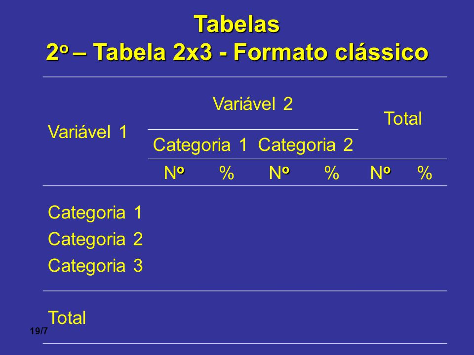 2o – Tabela 2x3 - Formato clássico