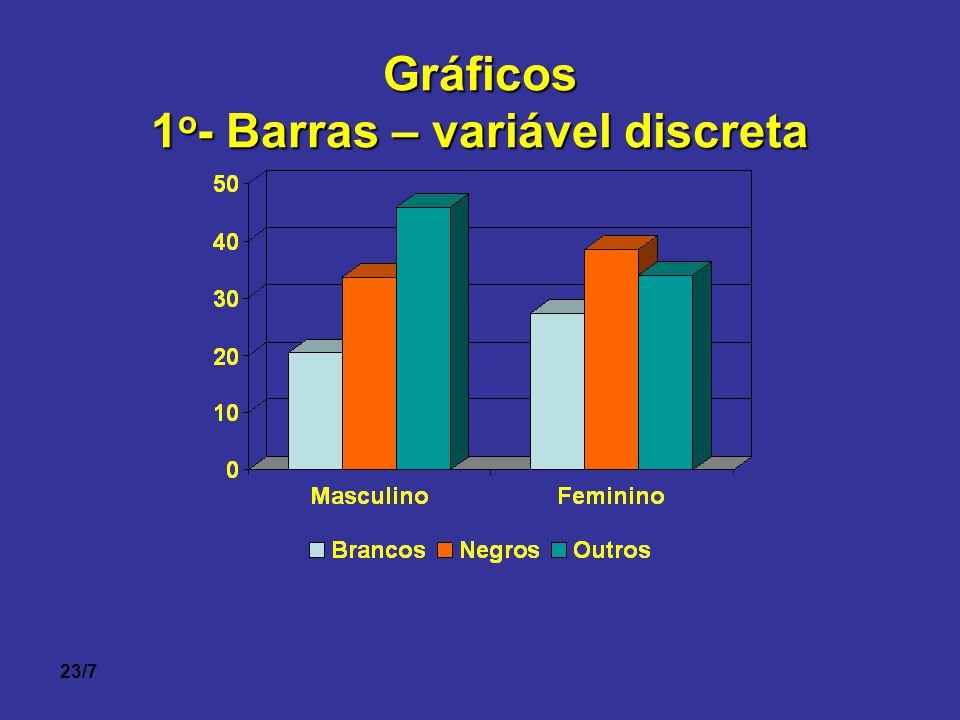 1o- Barras – variável discreta