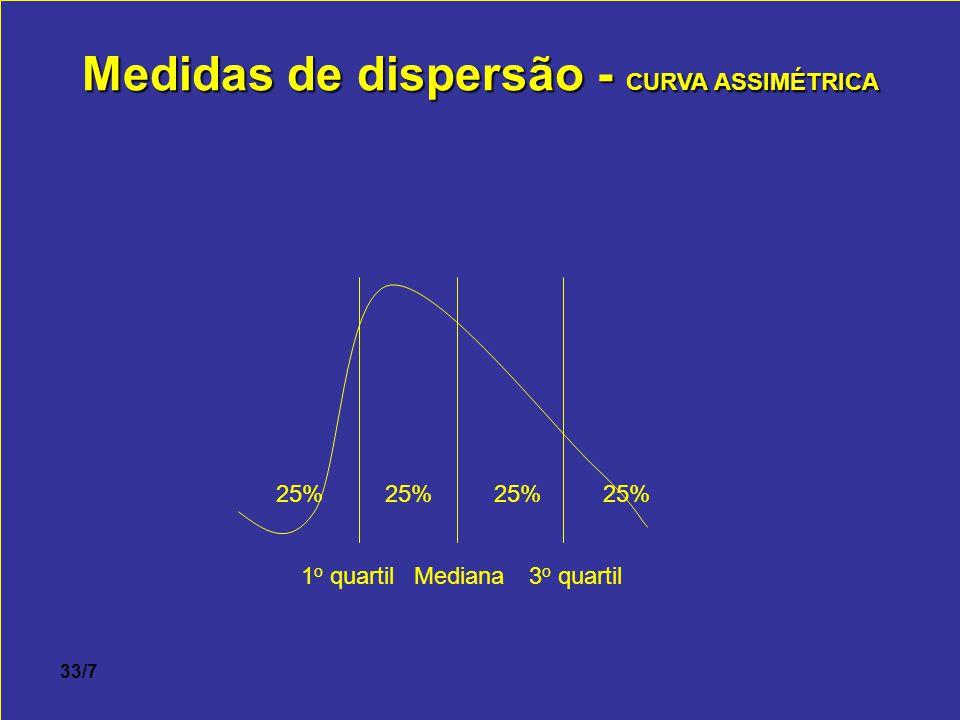 Medidas de dispersão - CURVA ASSIMÉTRICA