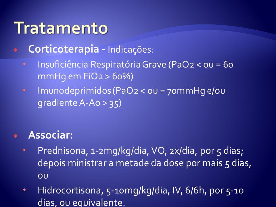 Tratamento Corticoterapia - Indicações: Associar: