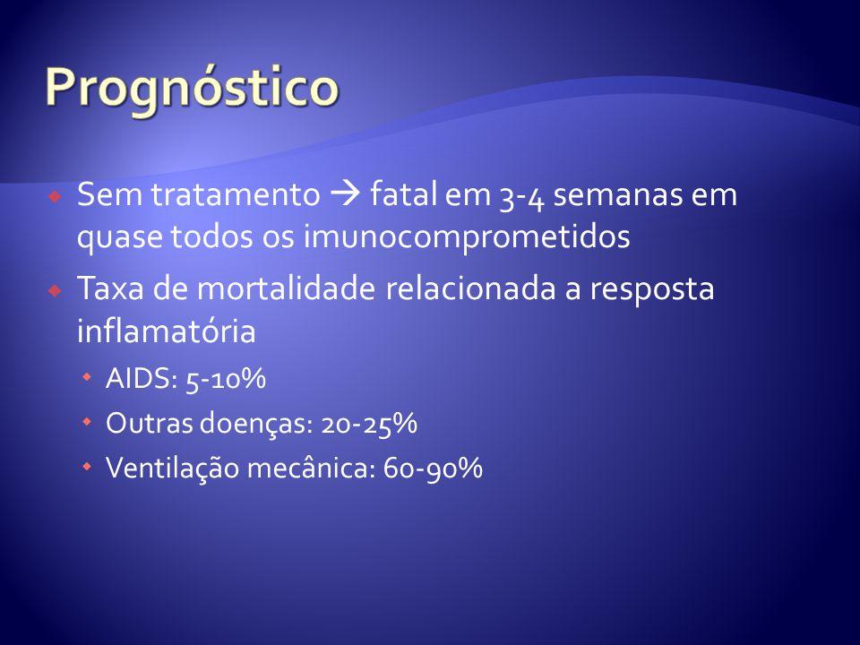 Prognóstico Sem tratamento  fatal em 3-4 semanas em quase todos os imunocomprometidos. Taxa de mortalidade relacionada a resposta inflamatória.