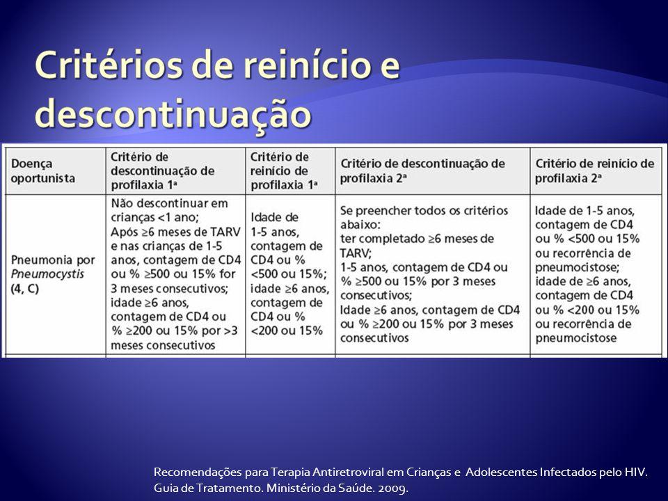 Recomendações para Terapia Antiretroviral em Crianças e Adolescentes Infectados pelo HIV.