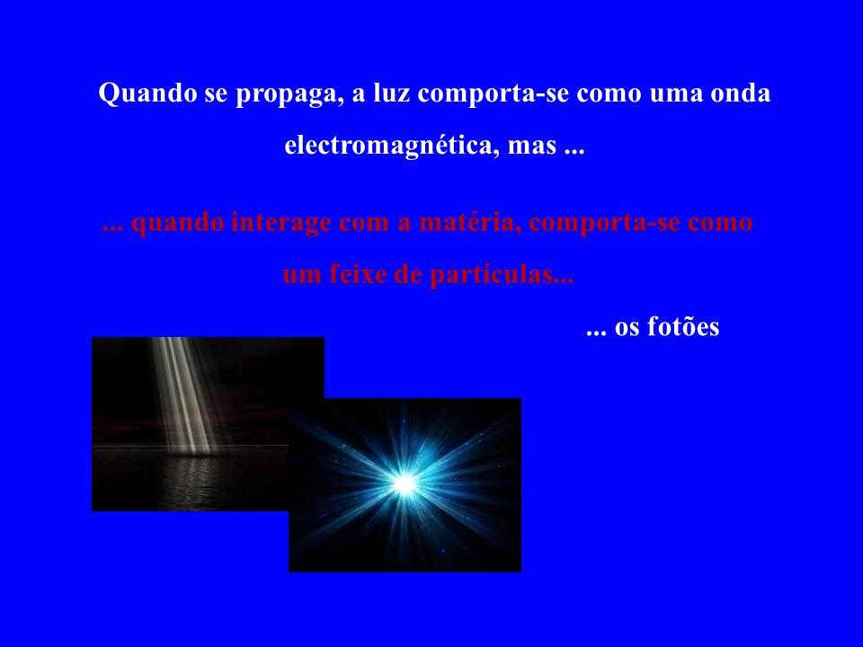 Quando se propaga, a luz comporta-se como uma onda electromagnética, mas ...