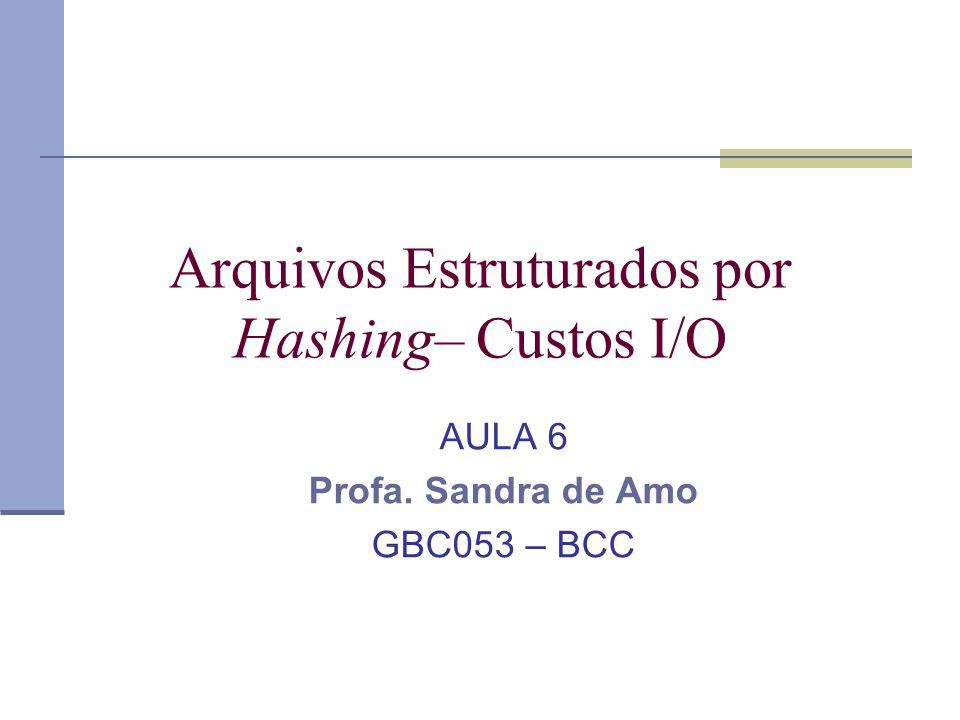 Arquivos Estruturados por Hashing– Custos I/O